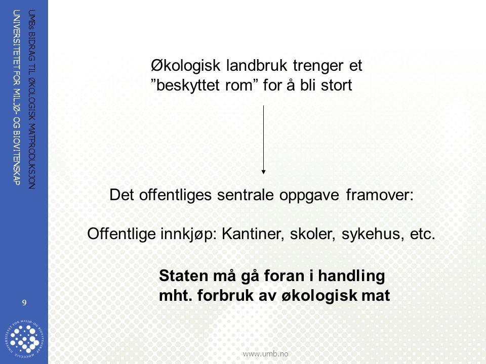 UNIVERSITETET FOR MILJØ- OG BIOVITENSKAP www.umb.no UMBs BIDRAG TIL ØKOLOGISK MATPRODUKSJON 10 2.