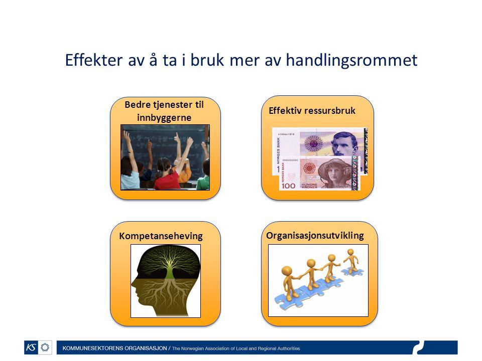 Effekter av å ta i bruk mer av handlingsrommet Kompetanseheving Organisasjonsutvikling Effektiv ressursbruk Bedre tjenester til innbyggerne