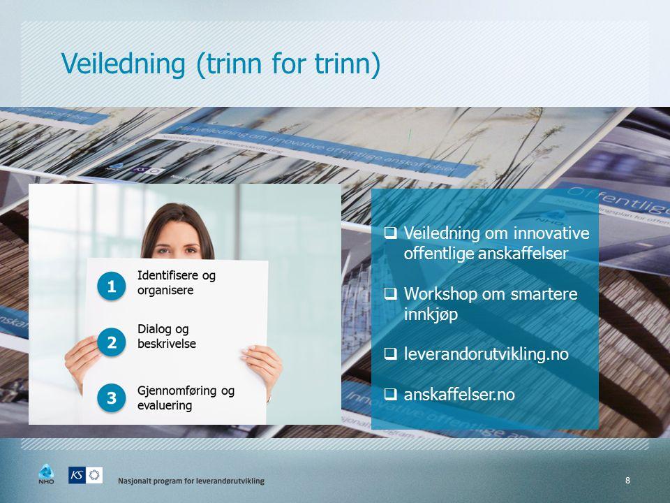Veiledning (trinn for trinn) 8  Veiledning om innovative offentlige anskaffelser  Workshop om smartere innkjøp  leverandorutvikling.no  anskaffelser.no
