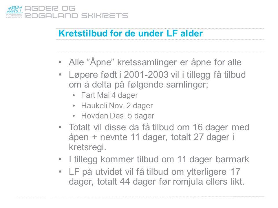 """Kretstilbud for de under LF alder Alle """"Åpne"""" kretssamlinger er åpne for alle Løpere født i 2001-2003 vil i tillegg få tilbud om å delta på følgende s"""