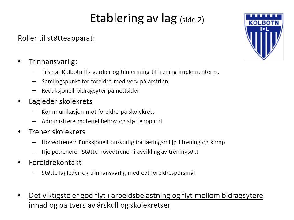 Etablering av lag (side 2) Roller til støtteapparat: Trinnansvarlig: – Tilse at Kolbotn ILs verdier og tilnærming til trening implementeres. – Samling