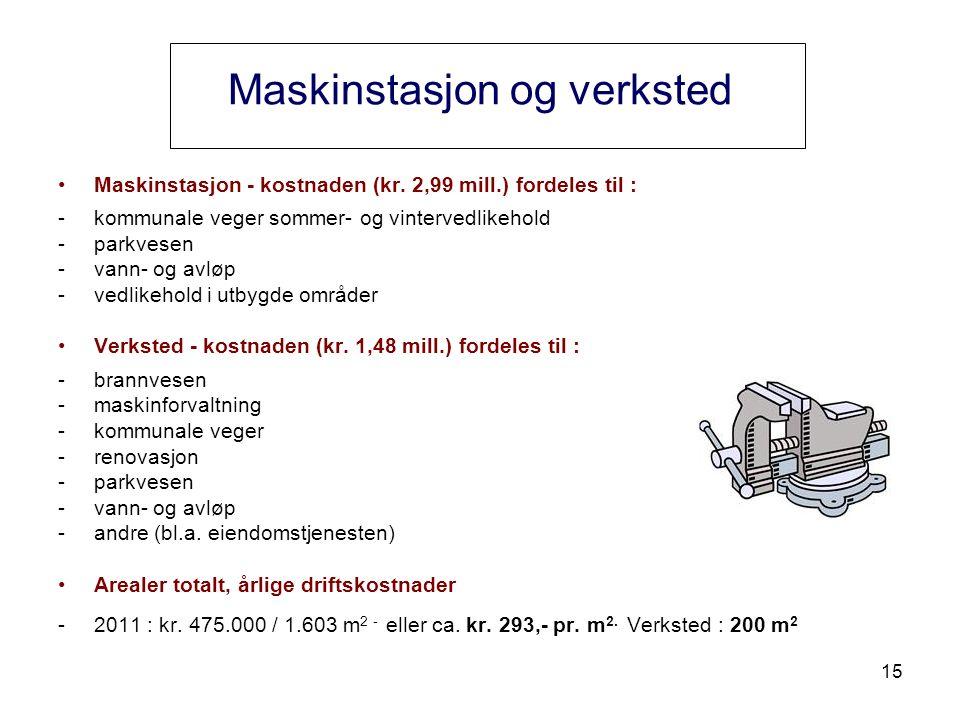 15 Maskinstasjon og verksted Maskinstasjon - kostnaden (kr. 2,99 mill.) fordeles til : -kommunale veger sommer- og vintervedlikehold -parkvesen -vann-