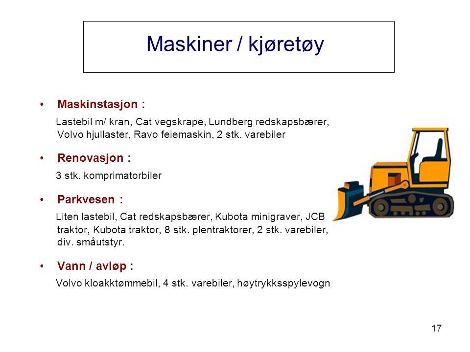 17 Maskiner / kjøretøy Maskinstasjon : Lastebil m/ kran, Cat vegskrape, Lundberg redskapsbærer, Volvo hjullaster, Ravo feiemaskin, 2 stk. varebiler Re