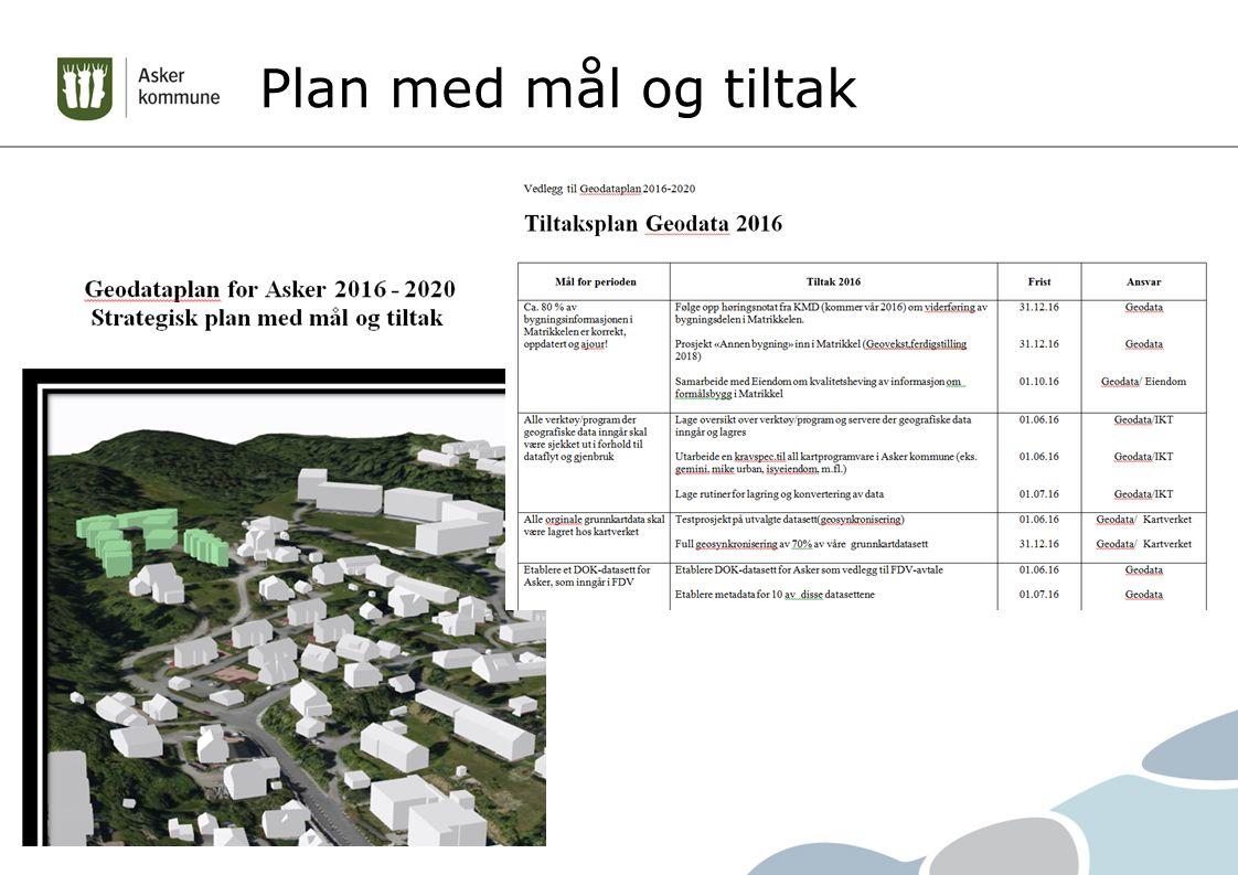 Plan med mål og tiltak
