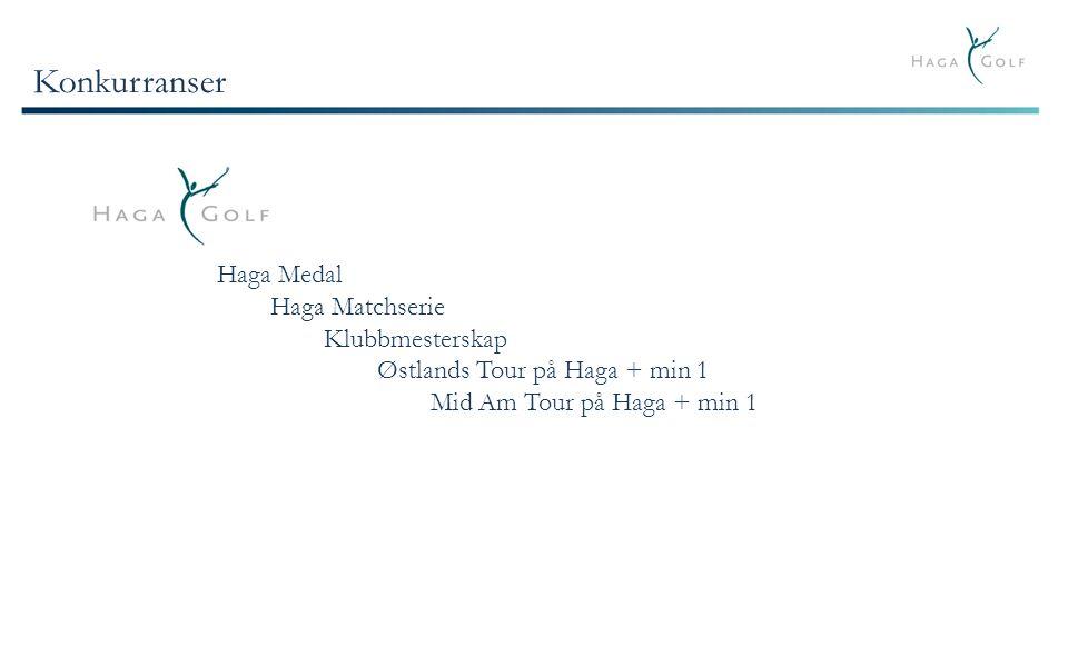Konkurranser Haga Medal Haga Matchserie Klubbmesterskap Østlands Tour på Haga + min 1 Mid Am Tour på Haga + min 1