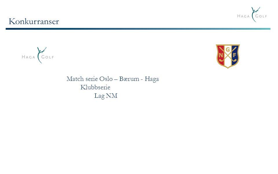 Konkurranser Match serie Oslo – Bærum - Haga Klubbserie Lag NM