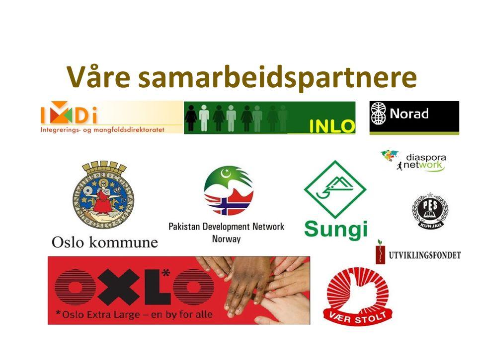 Våre samarbeidspartnere