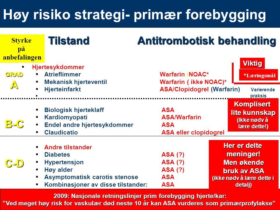 17 Høy risiko strategi- primær forebygging  Hjertesykdommer  Atrieflimmer Warfarin /NOAC*  Mekanisk hjerteventil Warfarin ( ikke NOAC)*  Hjerteinfarkt ASA/Clopidogrel (Warfarin) Varierende  praksis  Biologisk hjerteklaffASA  KardiomyopatiASA/Warfarin  Endel andre hjertesykdommerASA  ClaudicatioASA eller clopidogrel  Andre tilstander  DiabetesASA ( )  HypertensjonASA ( )  Høy alder ASA ( )  Asymptomatisk carotis stenoseASA  Kombinasjoner av disse tilstander:ASA Tilstand Antitrombotisk behandling Tilstand Antitrombotisk behandling GRADAB-CC-D 2009: Nasjonale retningslinjer prim forebygging hjerte/kar: Ved meget høy risk for vaskulær død neste 10 år kan ASA vurderes som primærprofylakse Viktig Komplisert lite kunnskap (Ikke nødv å lære dette!) Her er delte meninger.