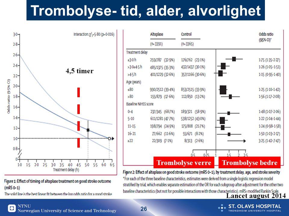 26 Trombolyse- tid, alder, alvorlighet Lancet august 2014 4,5 timer Trombolyse bedreTrombolyse verre