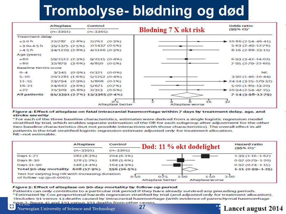 27 Trombolyse- blødning og død Lancet august 2014 4,5 timer Blødning 7 X økt risk Død: 11 % økt dødelighet