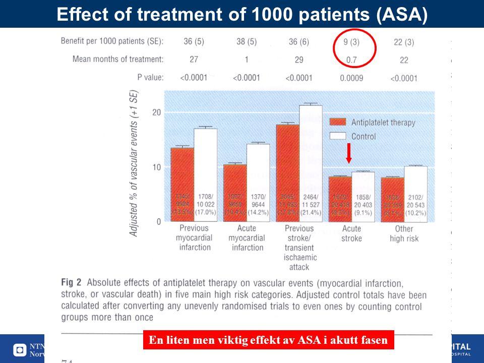 33 Effect of treatment of 1000 patients (ASA) En liten men viktig effekt av ASA i akutt fasen