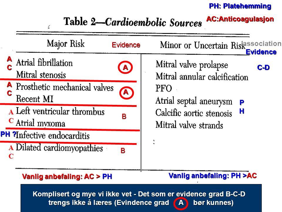 51 A BB C-D Vanlig anbefaling: AC > PH Vanlig anbefaling: PH >AC Vanlig anbefaling: PH >AC Evidence /association : ACAC PHPHPHPH A PH ? Evidence Kompl
