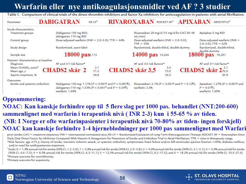 56 NOAC: forhindrer i Oppsummering: NOAC: Kan kanskje forhindre opp til 5 flere slag per 1000 pas. behandlet (NNT:200-600) sammenlignet med warfarin i