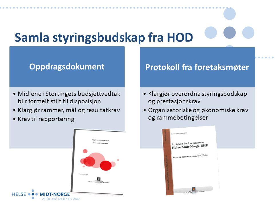 Styringskrav fra RHF – HF Sikre konsistent styringsbudskap Sikre oppfølging av styrevedtak (inkl.