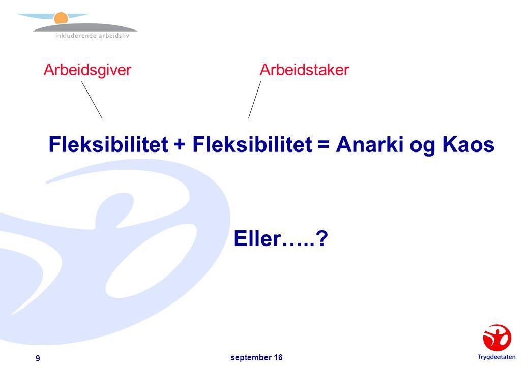 september 16 9 Arbeidsgiver Arbeidstaker Fleksibilitet + Fleksibilitet = Anarki og Kaos Eller…..