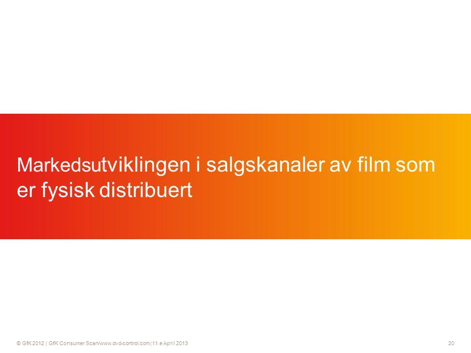 © GfK 2012 | GfK Consumer Scan/www.dvd-control.com| 11.e April 2013 20 Markedsu tviklingen i salgskanaler av film som er fysisk distribuert