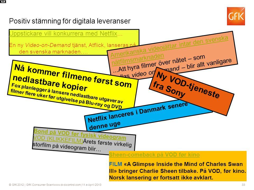 © GfK 2012 | GfK Consumer Scan/www.dvd-control.com| 11.e April 2013 33 Uppstickare vill konkurrera med NetflixUppstickare vill konkurrera med Netflix...