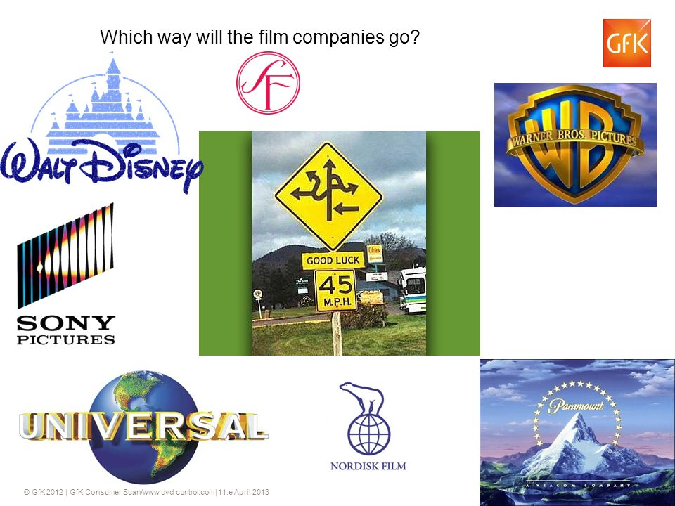 © GfK 2012 | GfK Consumer Scan/www.dvd-control.com| 11.e April 2013 35 Which way will the film companies go
