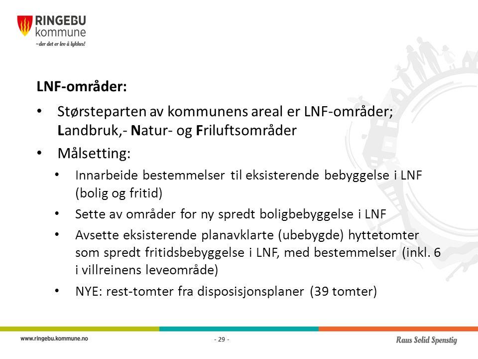 LNF-områder: Størsteparten av kommunens areal er LNF-områder; Landbruk,- Natur- og Friluftsområder Målsetting: Innarbeide bestemmelser til eksisterende bebyggelse i LNF (bolig og fritid) Sette av områder for ny spredt boligbebyggelse i LNF Avsette eksisterende planavklarte (ubebygde) hyttetomter som spredt fritidsbebyggelse i LNF, med bestemmelser (inkl.