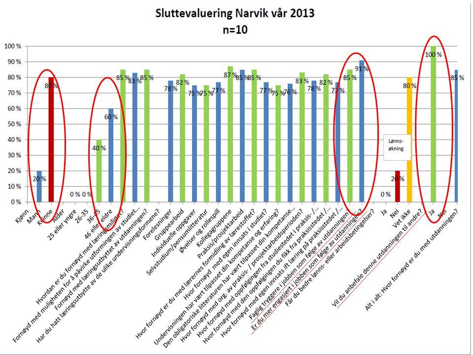 www.nordlandfagskole.no13
