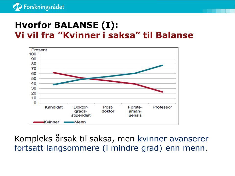 Hvorfor BALANSE (I): Vi vil fra Kvinner i saksa til Balanse Kompleks årsak til saksa, men kvinner avanserer fortsatt langsommere (i mindre grad) enn menn.