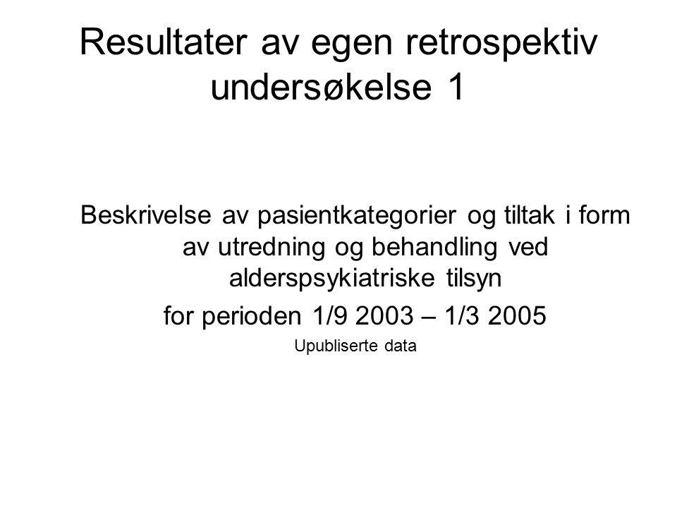 Resultater av egen retrospektiv undersøkelse 1 Beskrivelse av pasientkategorier og tiltak i form av utredning og behandling ved alderspsykiatriske tilsyn for perioden 1/9 2003 – 1/3 2005 Upubliserte data