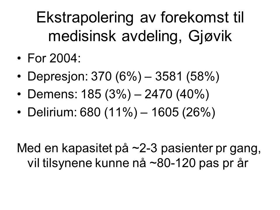 Ekstrapolering av forekomst til medisinsk avdeling, Gjøvik For 2004: Depresjon: 370 (6%) – 3581 (58%) Demens: 185 (3%) – 2470 (40%) Delirium: 680 (11%) – 1605 (26%) Med en kapasitet på ~2-3 pasienter pr gang, vil tilsynene kunne nå ~80-120 pas pr år