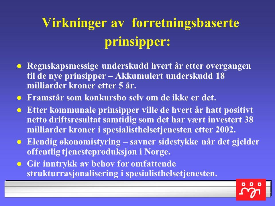 Utviklingstrekk offentlige helseutgifter i Norge pst.andel BNP