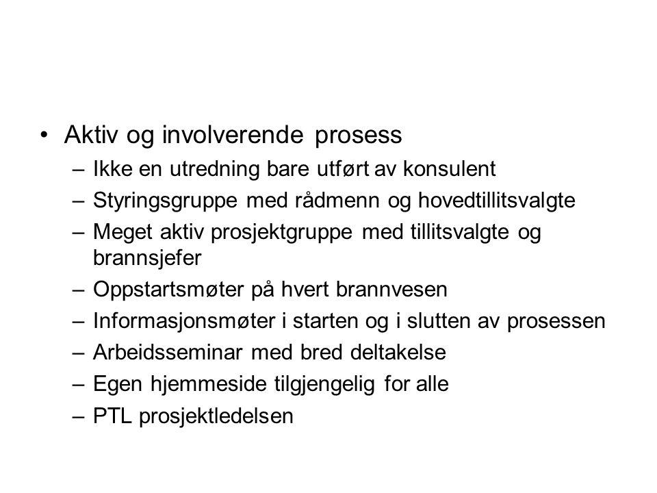 Netto driftsnivå 200650,8 Underfinansiering Birkenes, Vennesla og Kristiansand 2,2 Dagkasernering Søgne/Songdalen1,6 Korrigert driftsnivå54,6