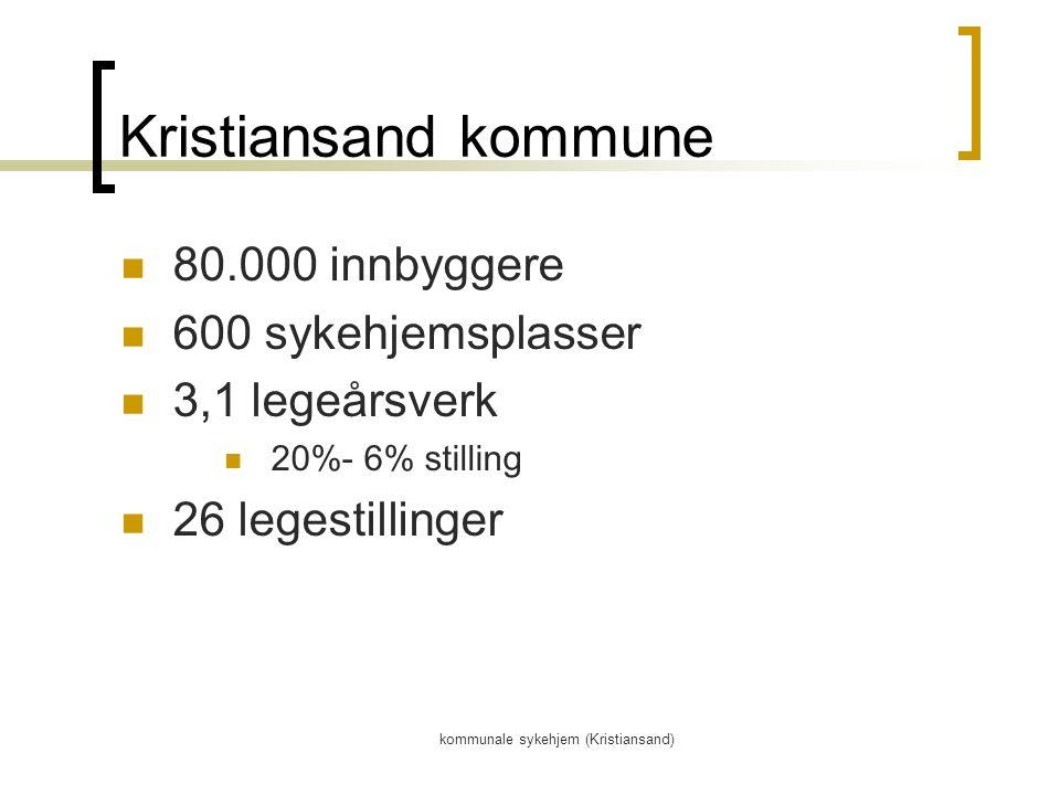 kommunale sykehjem (Kristiansand) Kristiansand kommune 80.000 innbyggere 600 sykehjemsplasser 3,1 legeårsverk 20%- 6% stilling 26 legestillinger