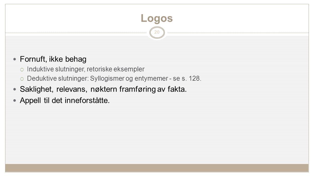 20 Logos Fornuft, ikke behag  Induktive slutninger, retoriske eksempler  Deduktive slutninger: Syllogismer og entymemer - se s.
