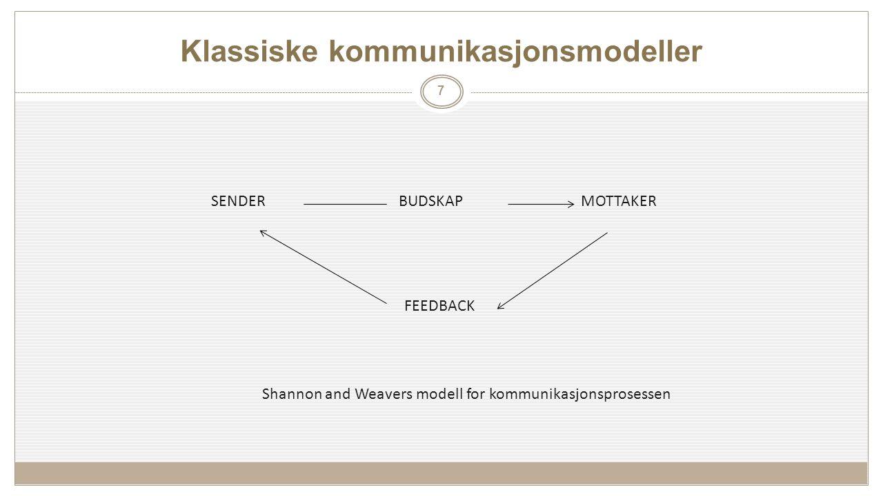 Klassiske kommunikasjonsmodeller 7 SENDERBUDSKAPMOTTAKER FEEDBACK Shannon and Weavers modell for kommunikasjonsprosessen 1