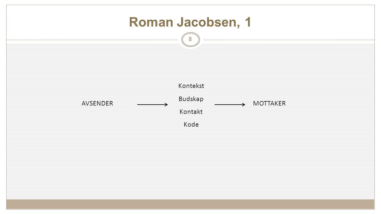 Roman Jacobsen, 1 8 1 MOTTAKERAVSENDER Kontekst Budskap Kontakt Kode