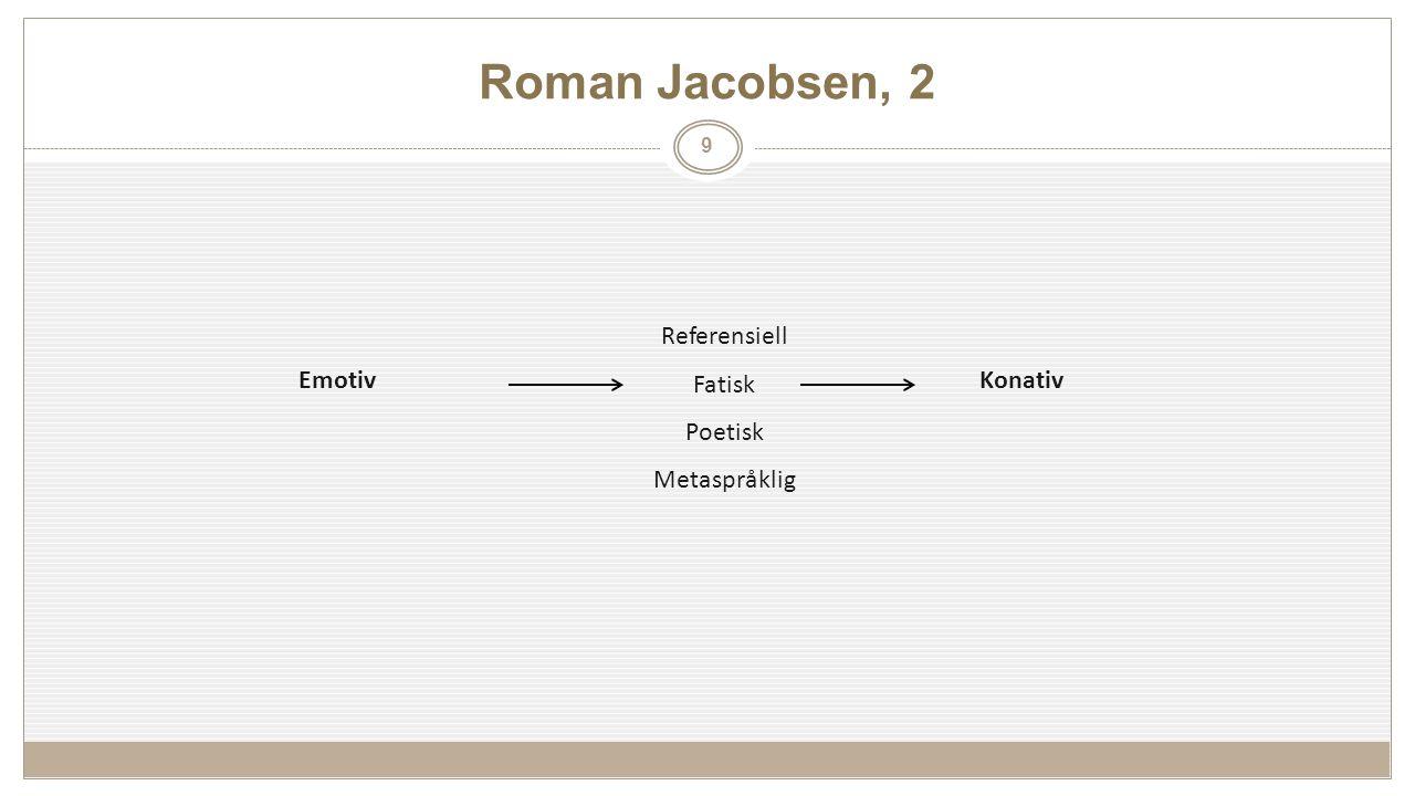 Roman Jacobsen, 2 9 Emotiv Referensiell Fatisk Poetisk Metaspråklig Konativ