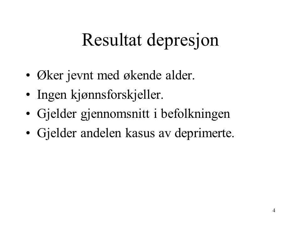 4 Resultat depresjon Øker jevnt med økende alder. Ingen kjønnsforskjeller.