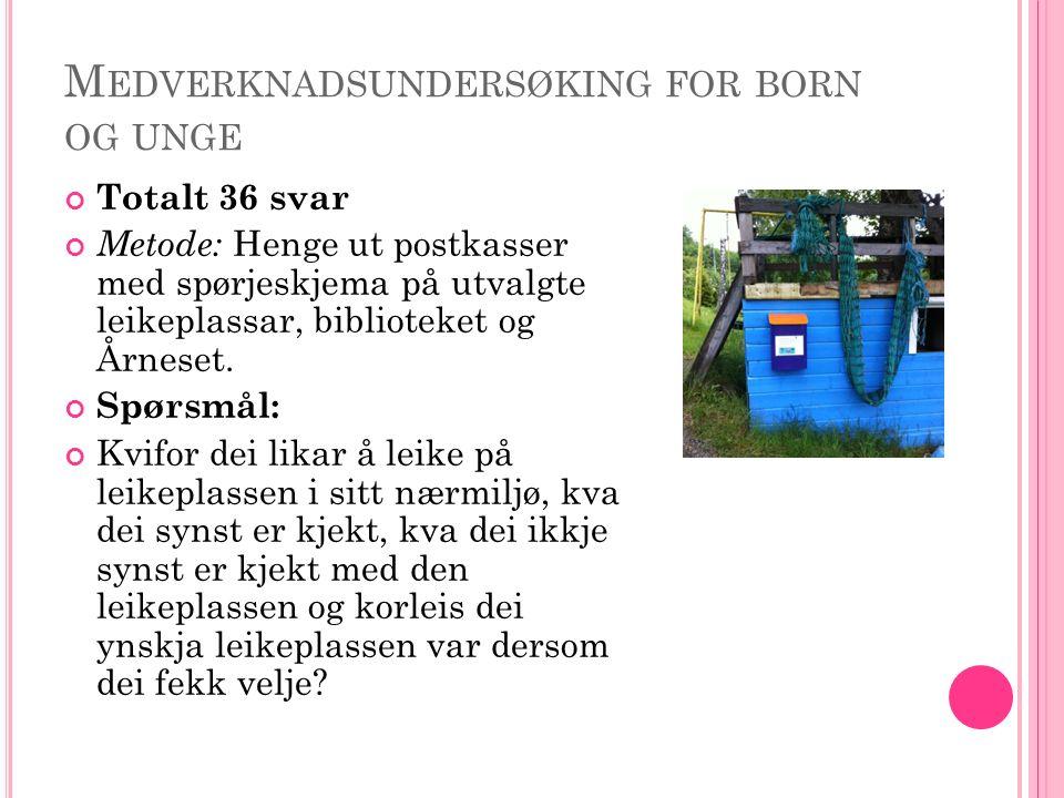 M EDVERKNADSUNDERSØKING FOR BORN OG UNGE Totalt 36 svar Metode: Henge ut postkasser med spørjeskjema på utvalgte leikeplassar, biblioteket og Årneset.