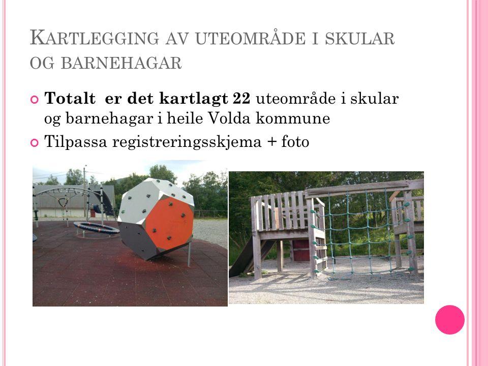 K ARTLEGGING AV UTEOMRÅDE I SKULAR OG BARNEHAGAR Totalt er det kartlagt 22 uteområde i skular og barnehagar i heile Volda kommune Tilpassa registreringsskjema + foto