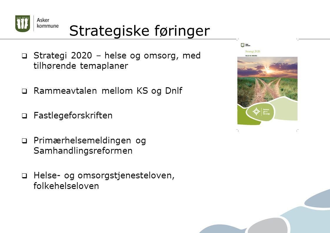 Strategiske føringer  Strategi 2020 – helse og omsorg, med tilhørende temaplaner  Rammeavtalen mellom KS og Dnlf  Fastlegeforskriften  Primærhelse