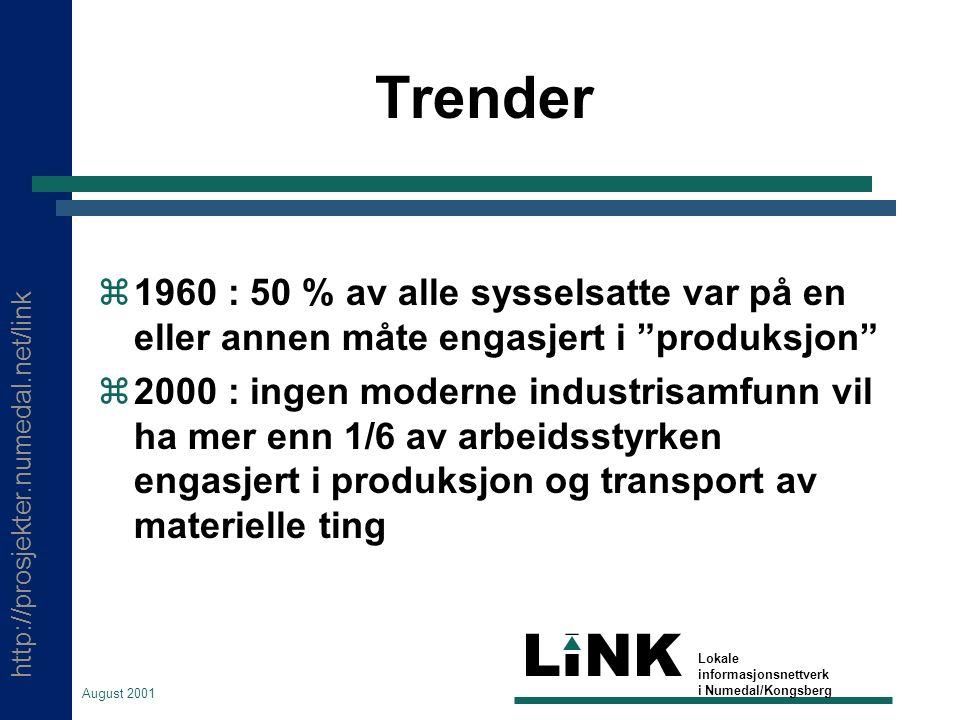 http://prosjekter.numedal.net/link LINK Lokale informasjonsnettverk i Numedal/Kongsberg August 2001 Trender  1960 : 50 % av alle sysselsatte var på en eller annen måte engasjert i produksjon  2000 : ingen moderne industrisamfunn vil ha mer enn 1/6 av arbeidsstyrken engasjert i produksjon og transport av materielle ting