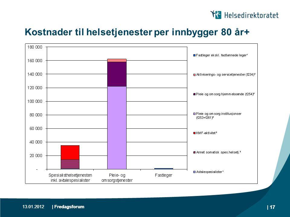 13.01.2012| Fredagsforum | 17 Kostnader til helsetjenester per innbygger 80 år+ 13.01.2012 | 17 | Fredagsforum