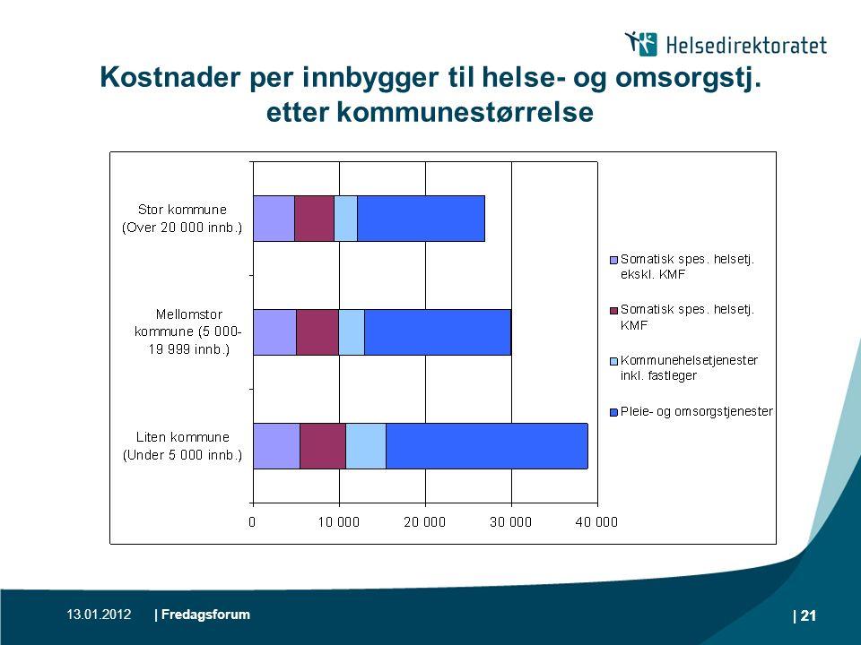 13.01.2012| Fredagsforum | 21 Kostnader per innbygger til helse- og omsorgstj. etter kommunestørrelse | 21