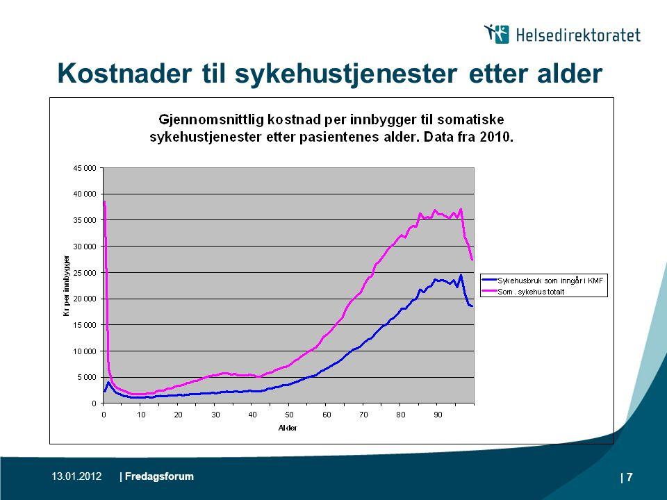 Kostnader til sykehustjenester etter alder 13.01.2012 | 7 | Fredagsforum