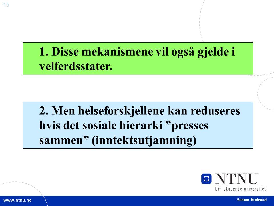 15 Steinar Krokstad 1.Disse mekanismene vil også gjelde i velferdsstater.