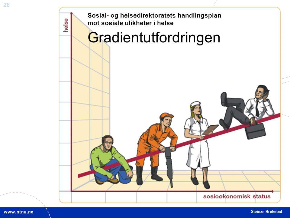 28 Steinar Krokstad Gradientutfordringen Sosial- og helsedirektoratets handlingsplan mot sosiale ulikheter i helse