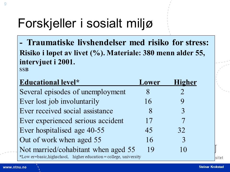10 Steinar Krokstad Forskjeller i kulturdeltakelse Cultural Participation and Communities: The Role of Individual and Neighborhood Effects Mark J.