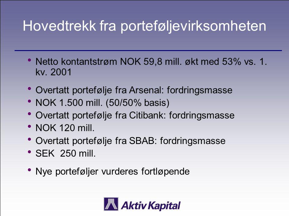 Hovedtrekk fra porteføljevirksomheten  Netto kontantstrøm NOK 59,8 mill. økt med 53% vs. 1. kv. 2001  Overtatt portefølje fra Arsenal: fordringsmass