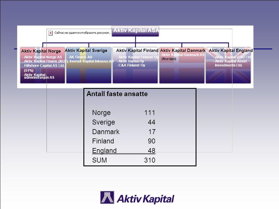 Aktiv Kapital ASA Aktiv Kapital Norge - Aktiv Kapital Norge AS - Aktiv Kapital Finans (NUF) - Hillshore Capital AS Ltd. (51%) - Aktiv Kapital- adminis