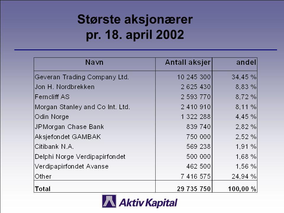 Største aksjonærer pr. 18. april 2002