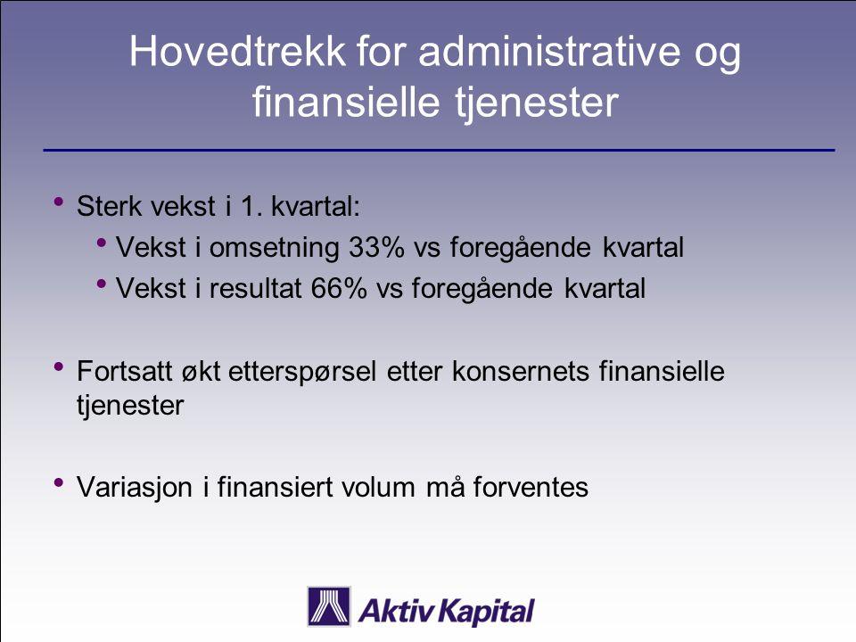 Hovedtrekk for administrative og finansielle tjenester  Sterk vekst i 1. kvartal:  Vekst i omsetning 33% vs foregående kvartal  Vekst i resultat 66