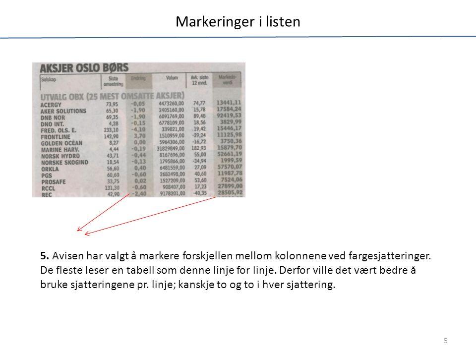 Markeringer i listen 5 5.